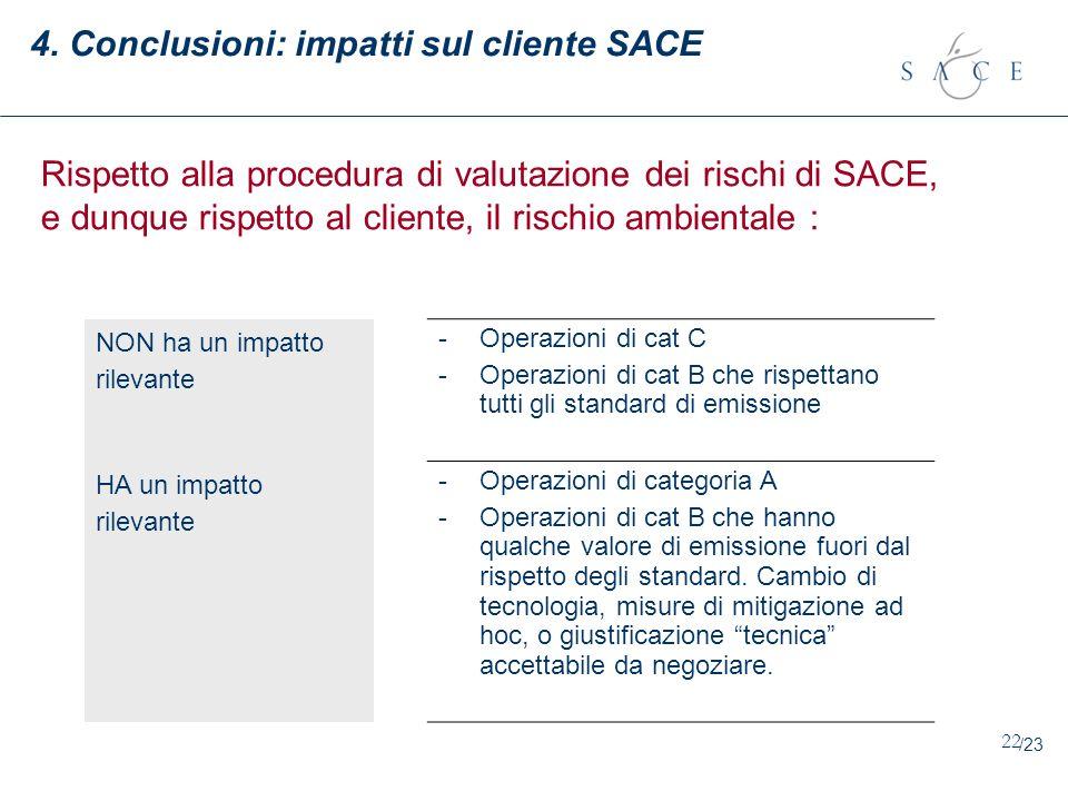 4. Conclusioni: impatti sul cliente SACE