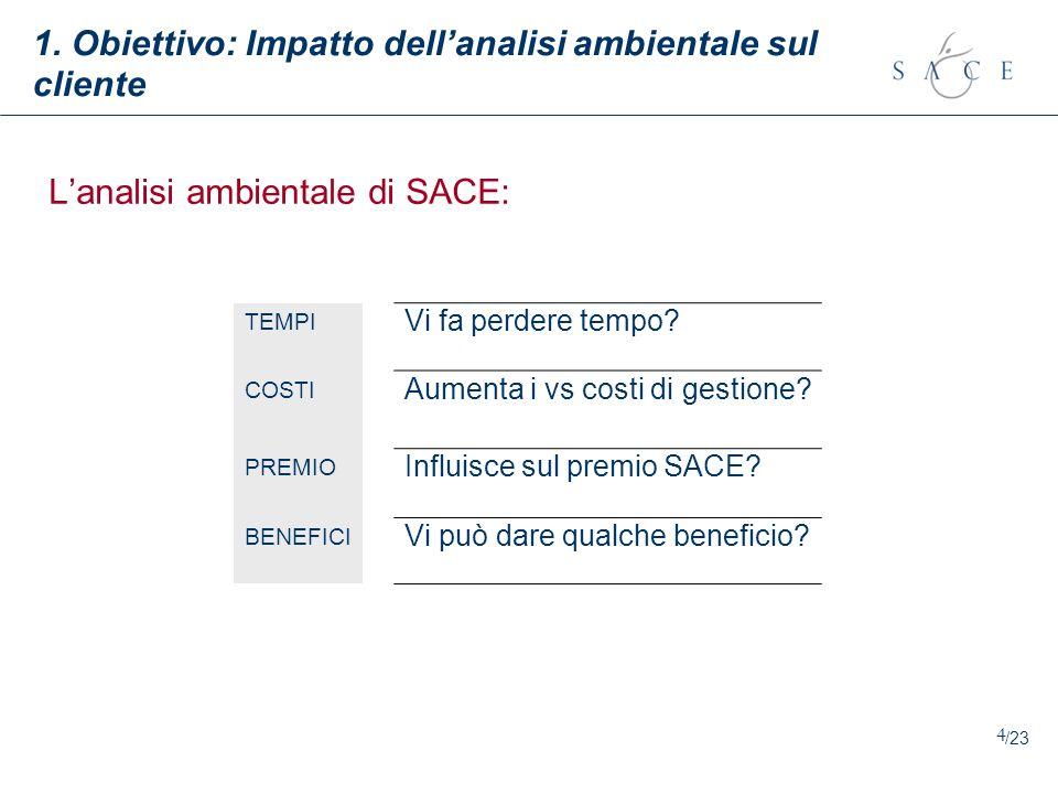 1. Obiettivo: Impatto dell'analisi ambientale sul cliente
