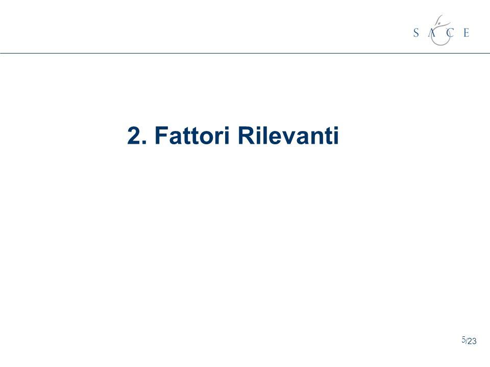 2. Fattori Rilevanti /23