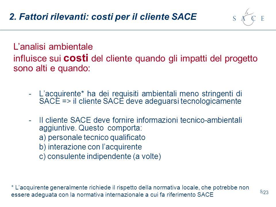 2. Fattori rilevanti: costi per il cliente SACE