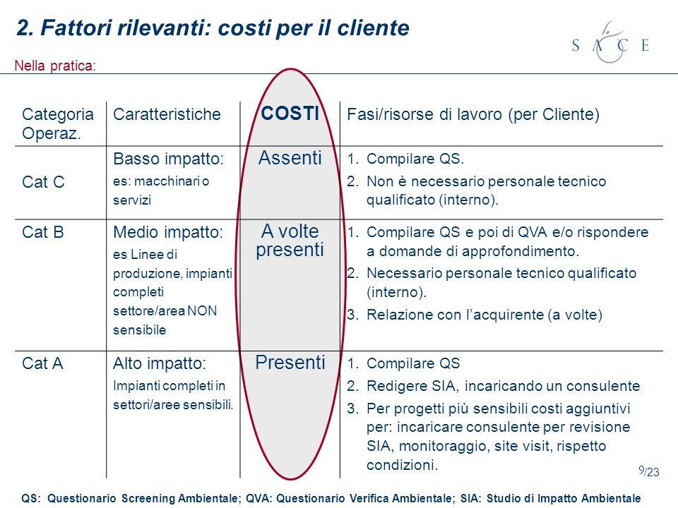2. Fattori rilevanti: costi per il cliente