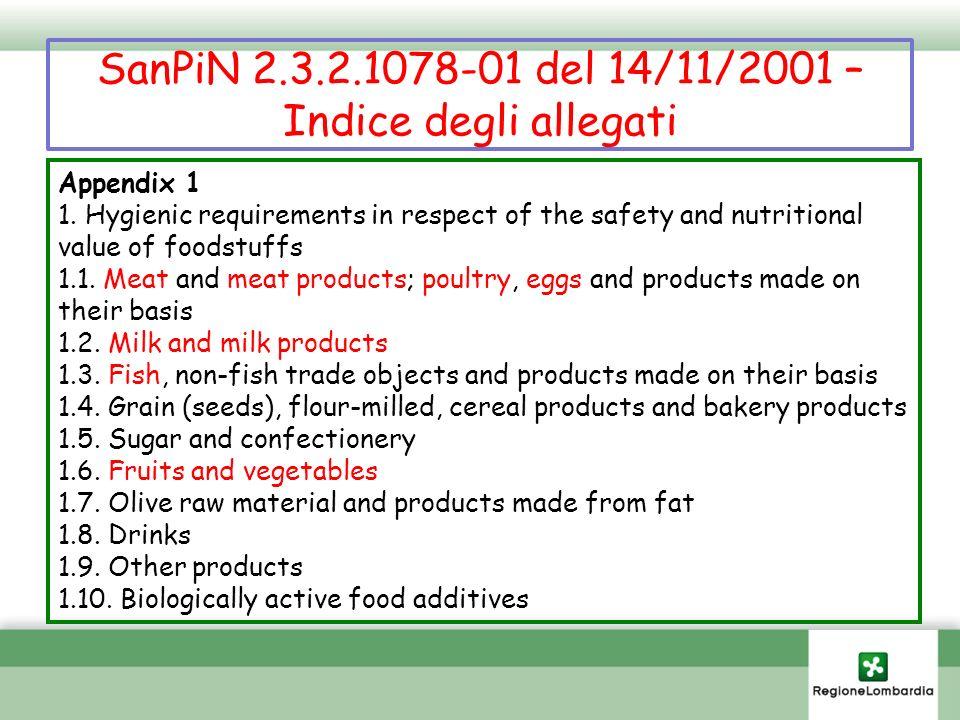 SanPiN 2.3.2.1078-01 del 14/11/2001 – Indice degli allegati