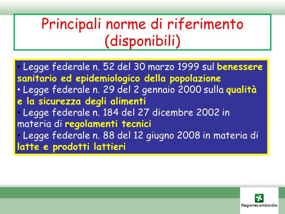 Principali norme di riferimento (disponibili)