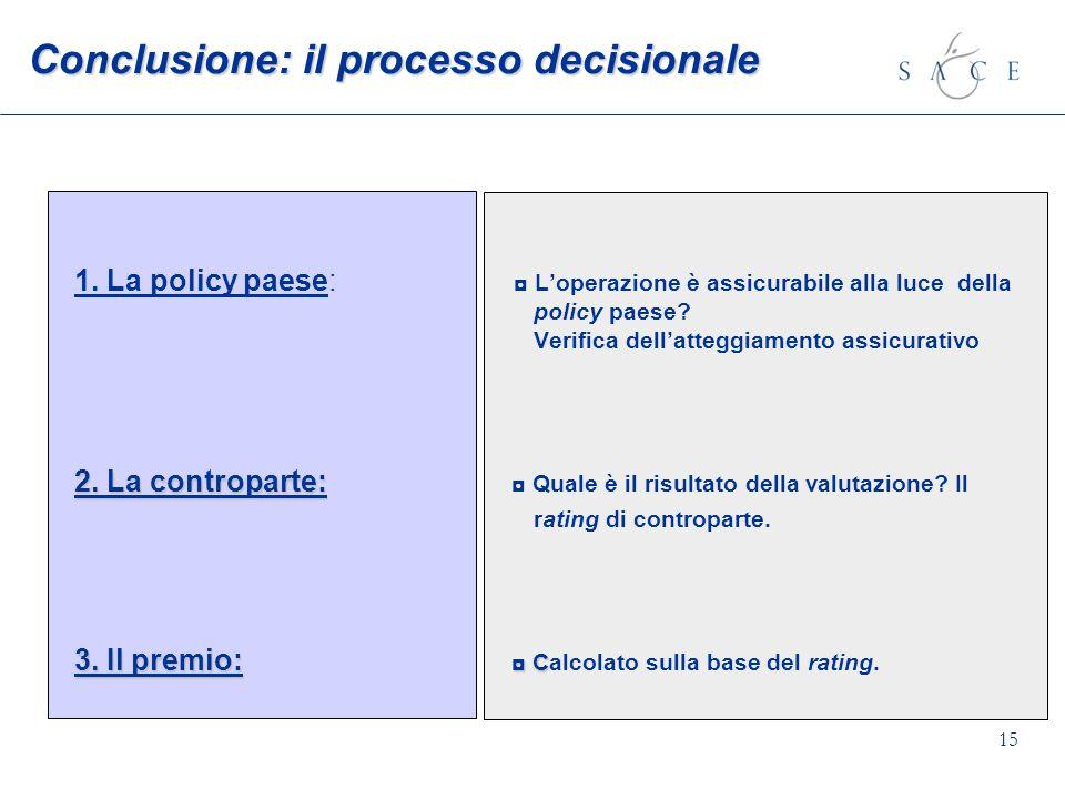 Conclusione: il processo decisionale