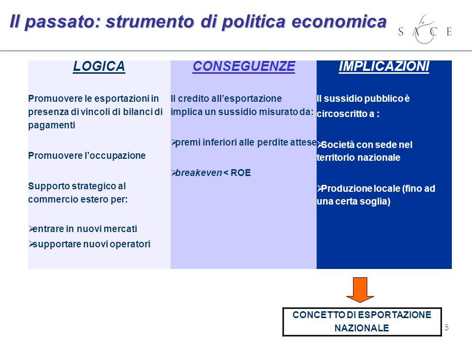 Il passato: strumento di politica economica