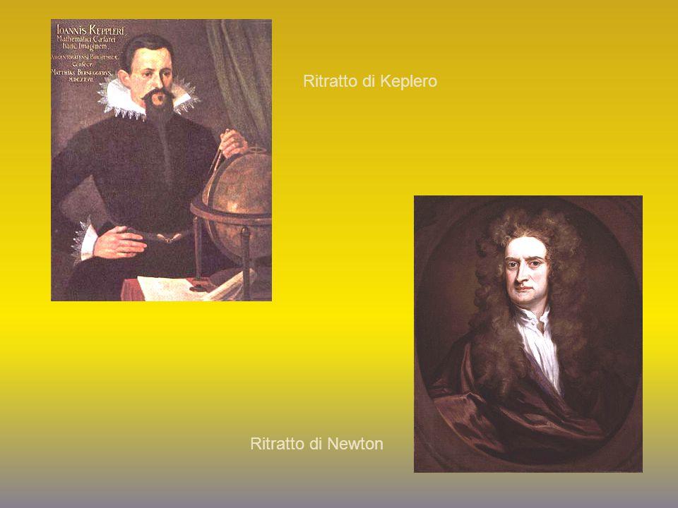 Ritratto di Keplero Ritratto di Newton