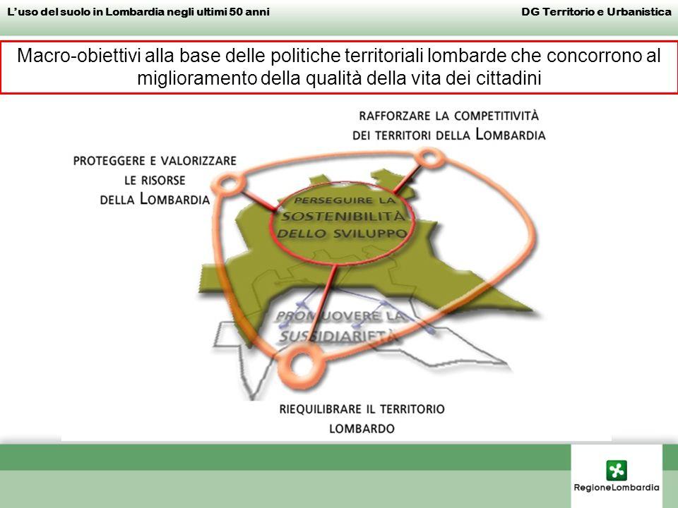 L'uso del suolo in Lombardia negli ultimi 50 anni