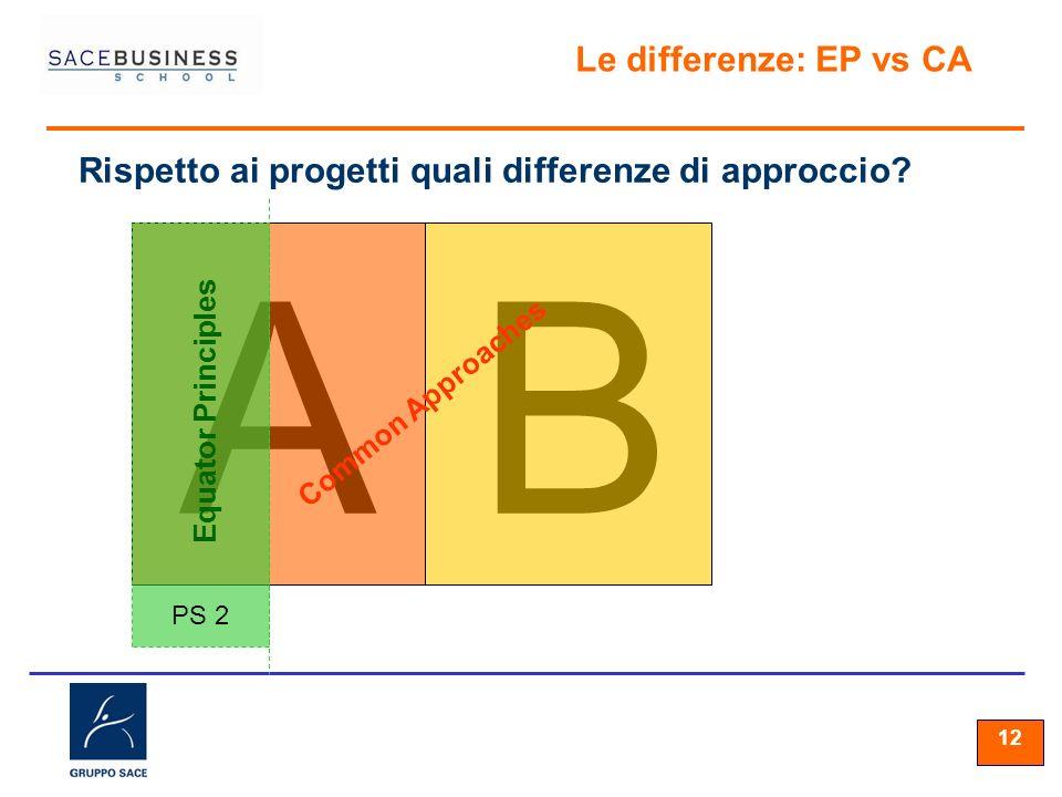 A B Le differenze: EP vs CA
