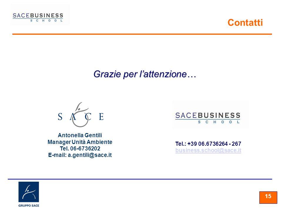 Manager Unità Ambiente E-mail: a.gentili@sace.it