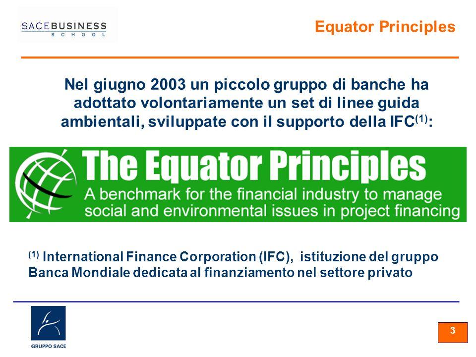 Equator Principles