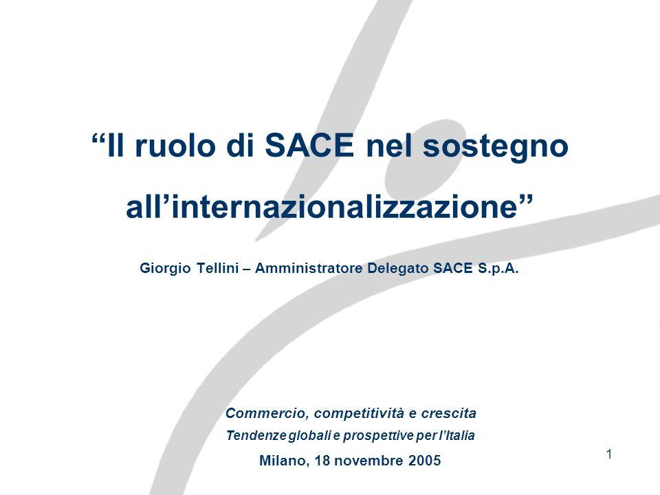 Il ruolo di SACE nel sostegno all'internazionalizzazione