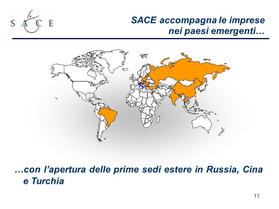 SACE accompagna le imprese nei paesi emergenti…
