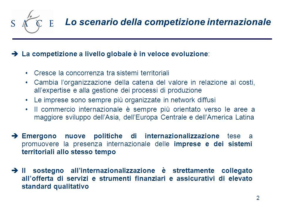 Lo scenario della competizione internazionale
