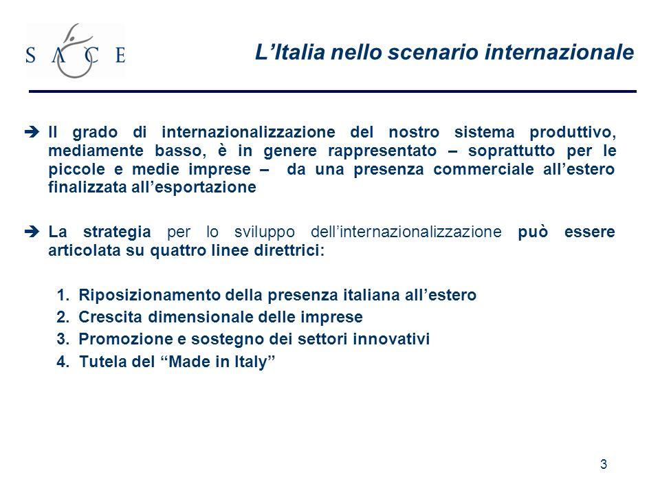 L'Italia nello scenario internazionale