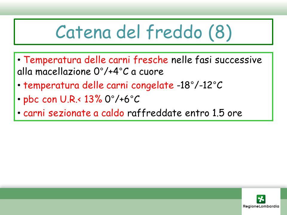 Catena del freddo (8)Temperatura delle carni fresche nelle fasi successive alla macellazione 0°/+4°C a cuore.