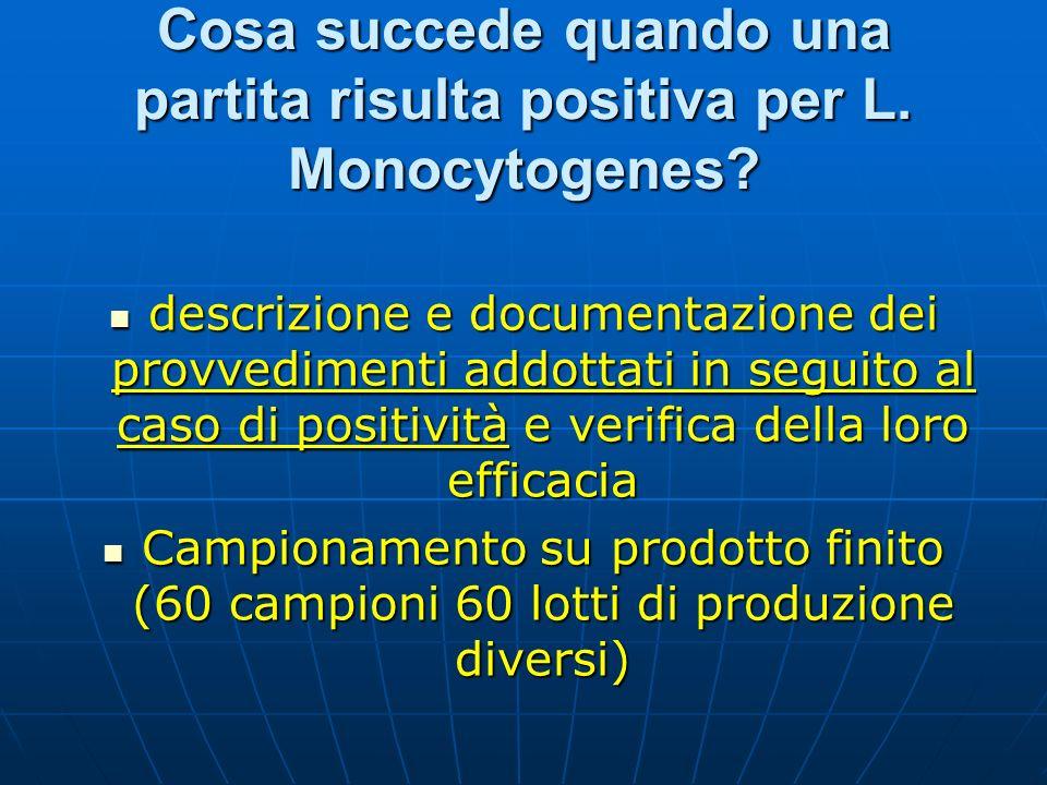 Cosa succede quando una partita risulta positiva per L. Monocytogenes