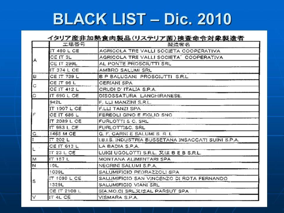 BLACK LIST – Dic. 2010