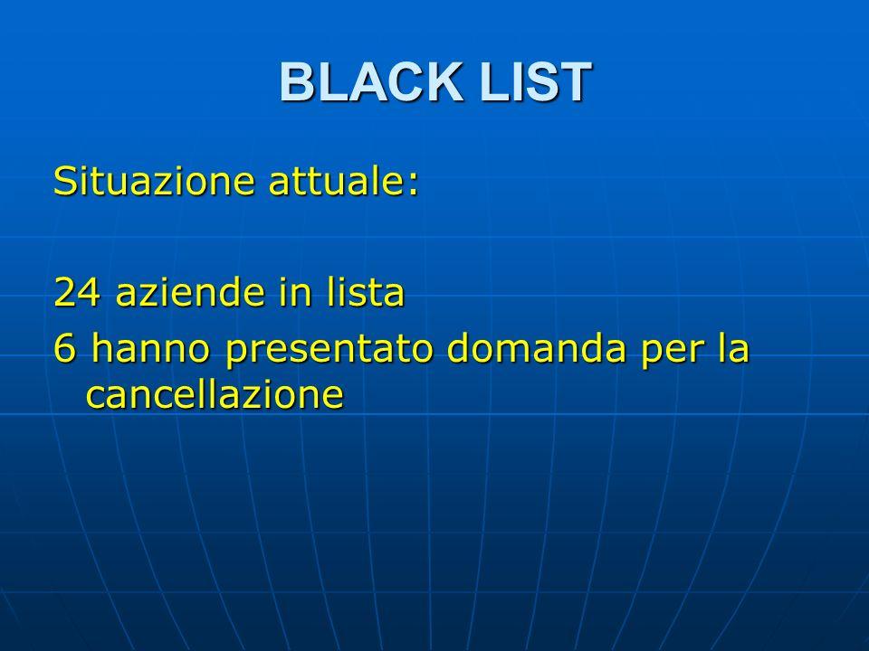BLACK LIST Situazione attuale: 24 aziende in lista