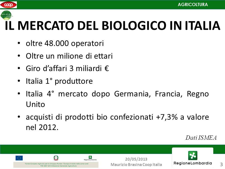 IL MERCATO DEL BIOLOGICO IN ITALIA