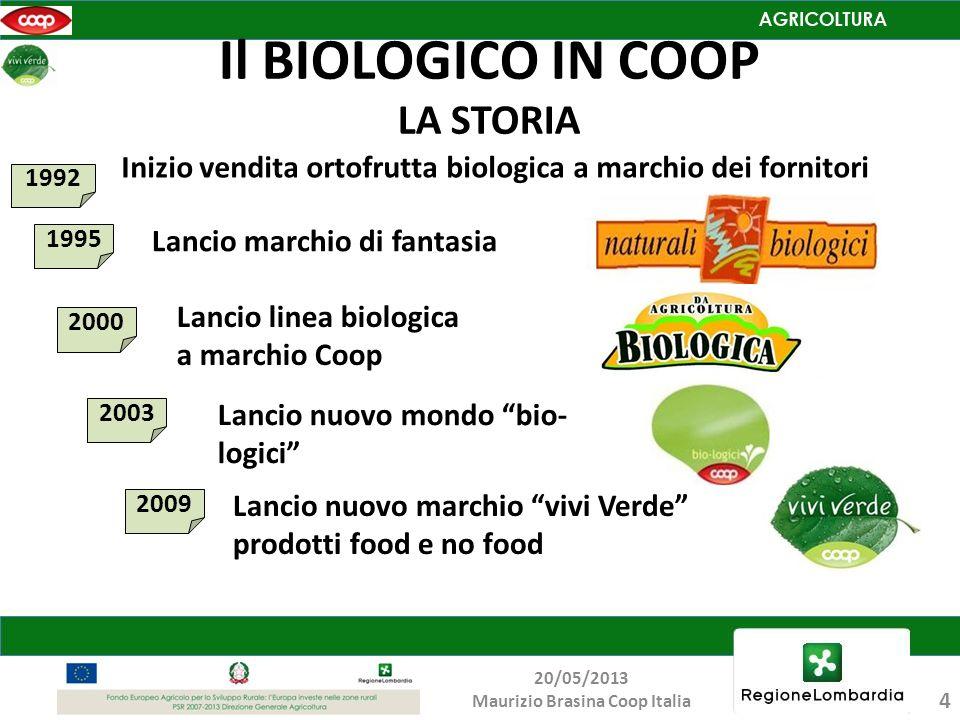 Il BIOLOGICO IN COOP LA STORIA