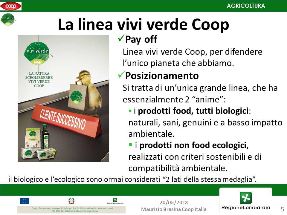 La linea vivi verde Coop