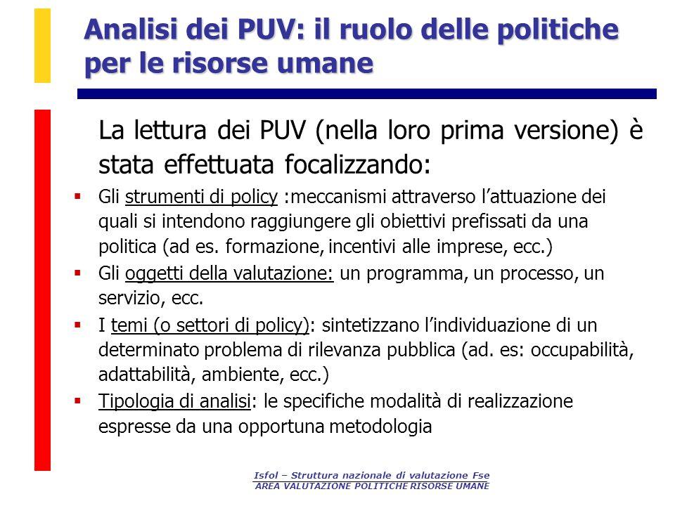 Analisi dei PUV: il ruolo delle politiche per le risorse umane