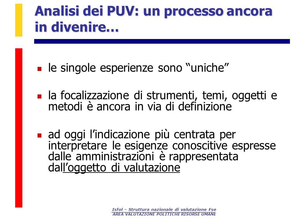 Analisi dei PUV: un processo ancora in divenire…