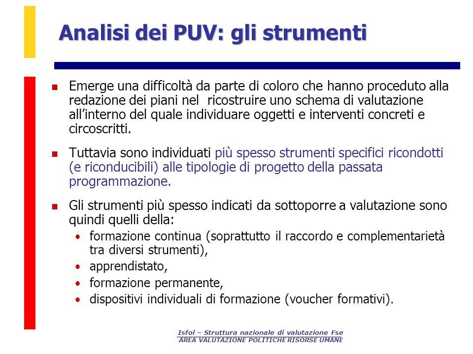 Analisi dei PUV: gli strumenti