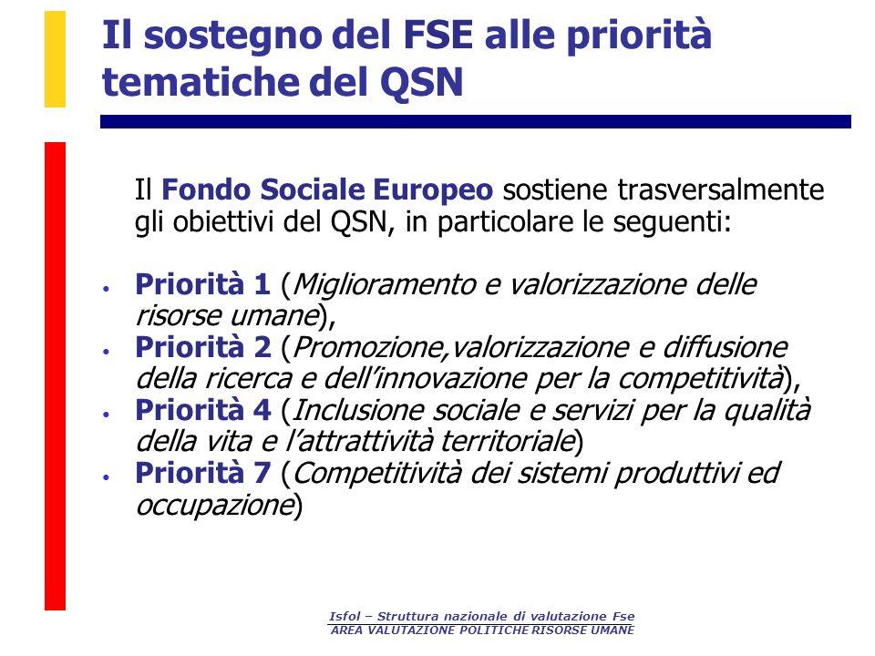 Il sostegno del FSE alle priorità tematiche del QSN