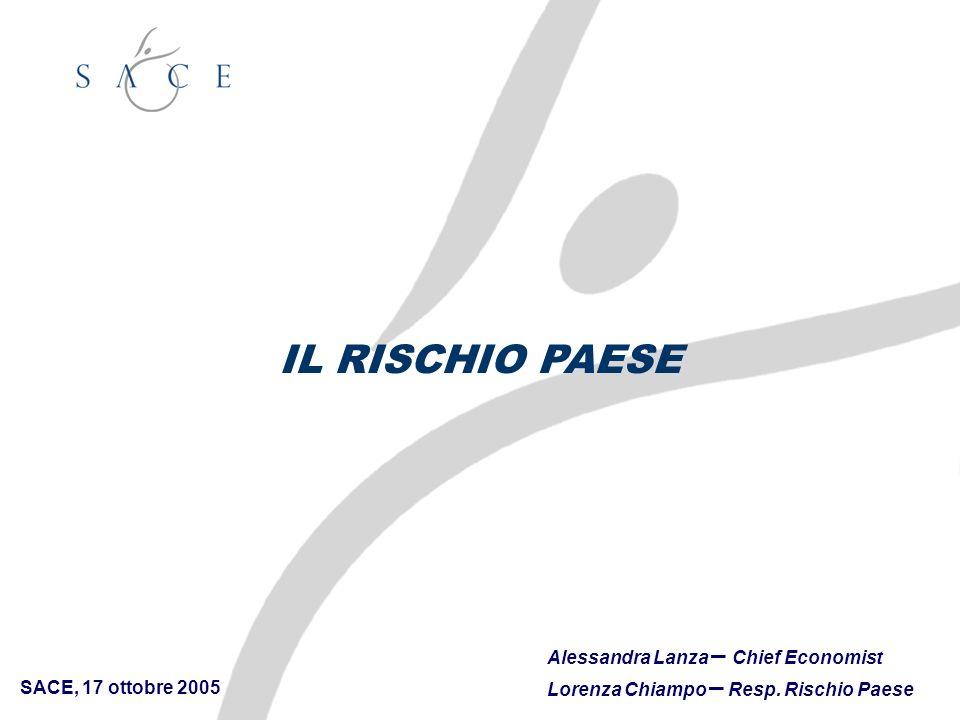 IL RISCHIO PAESE Alessandra Lanza – Chief Economist