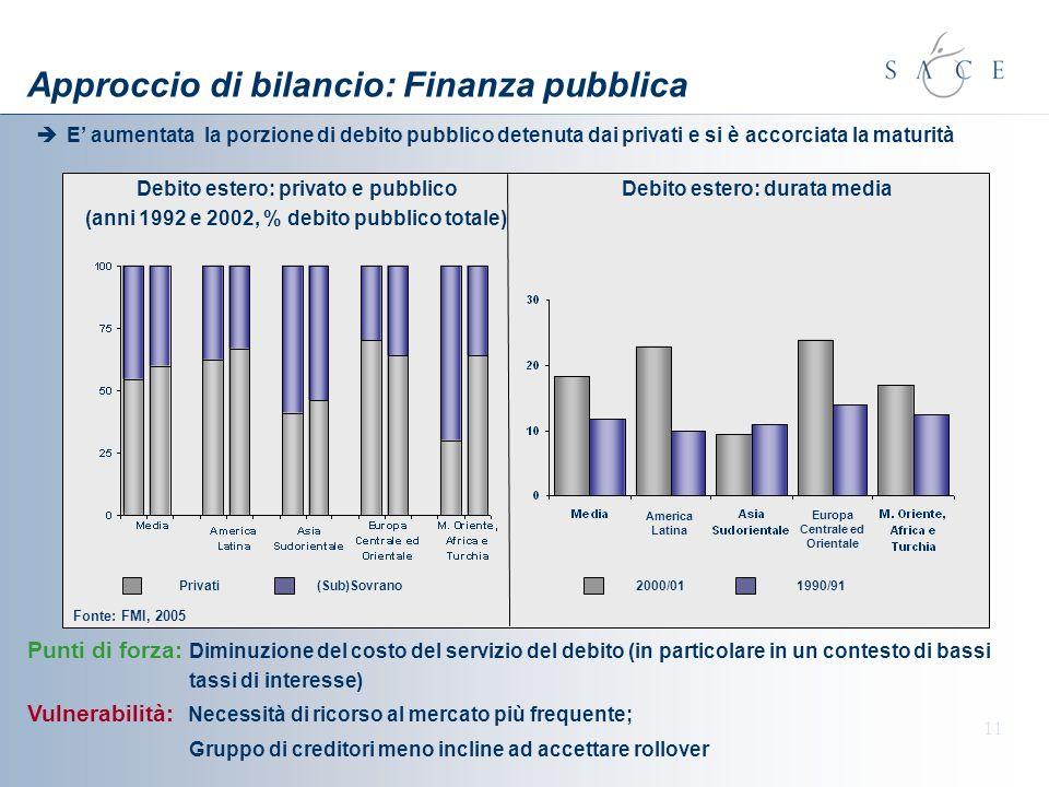 Approccio di bilancio: Finanza pubblica