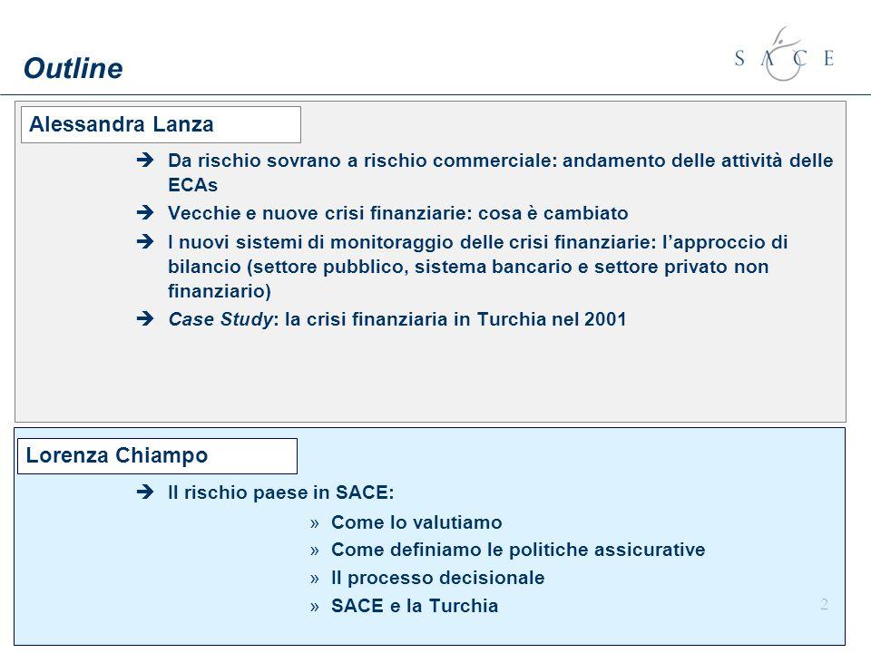 Outline Alessandra Lanza Lorenza Chiampo