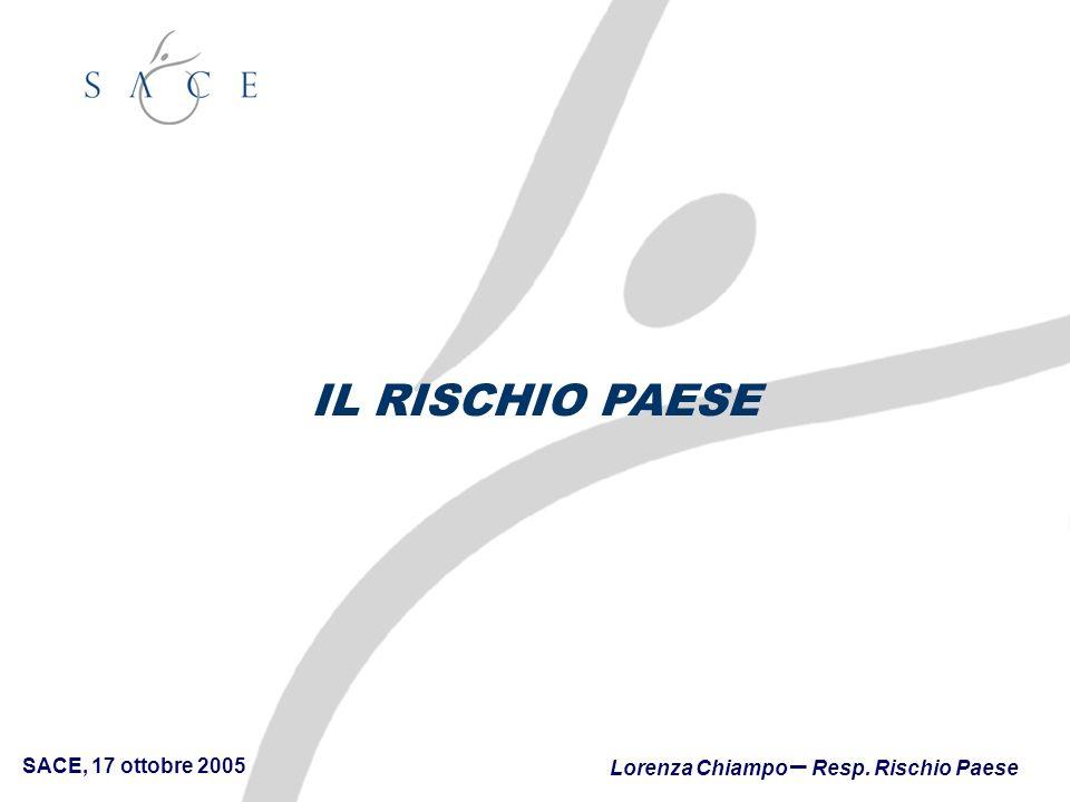 IL RISCHIO PAESE Lorenza Chiampo – Resp. Rischio Paese