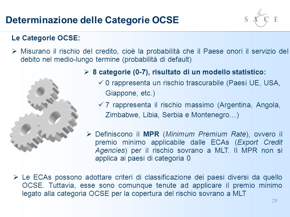 Determinazione delle Categorie OCSE
