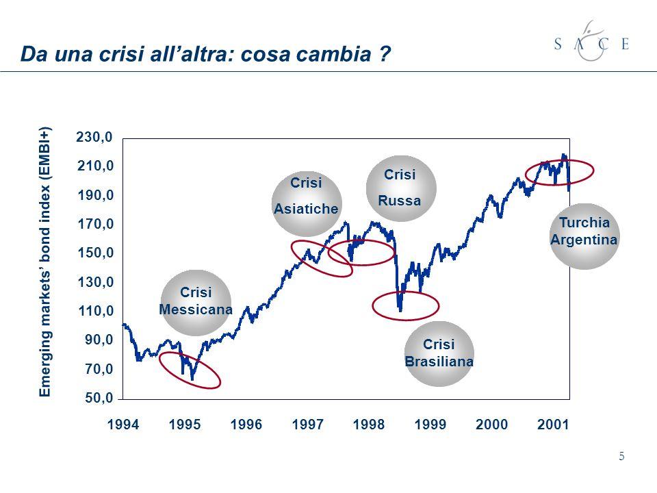 Da una crisi all'altra: cosa cambia