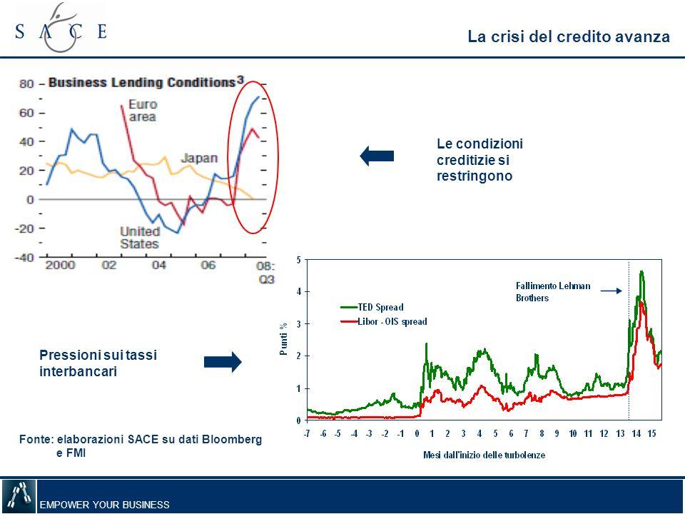 La crisi del credito avanza