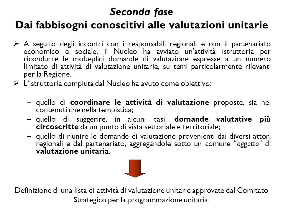 Seconda fase Dai fabbisogni conoscitivi alle valutazioni unitarie
