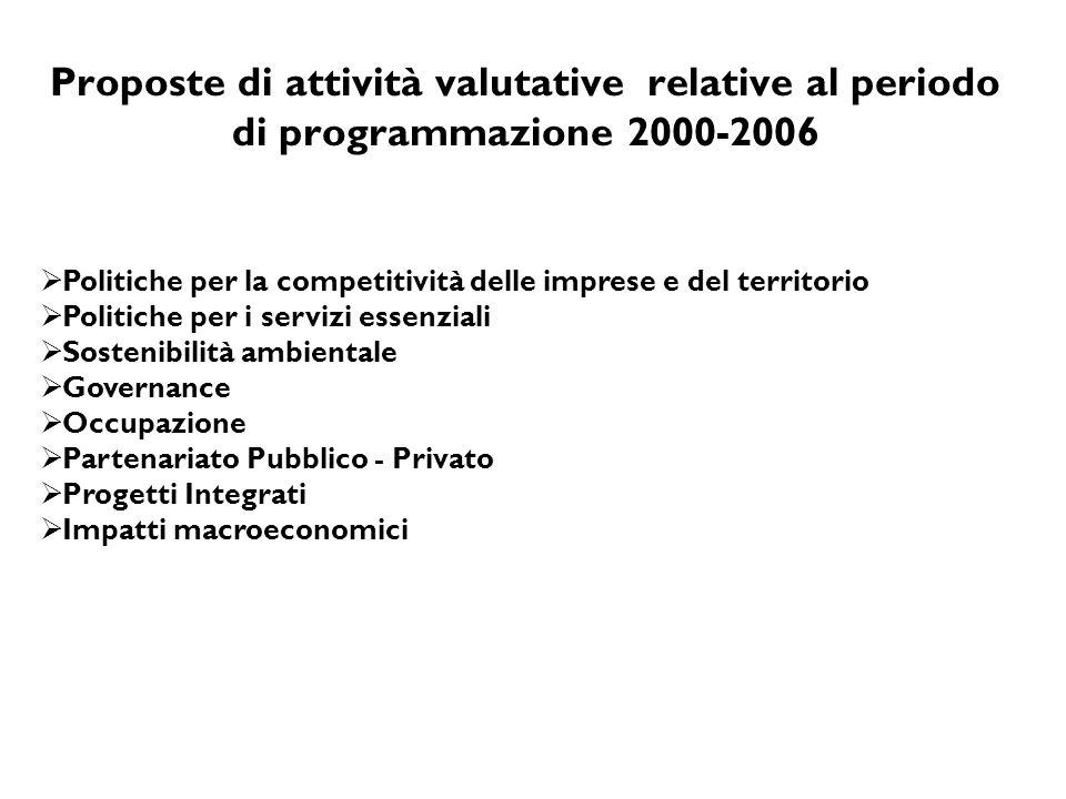 Federica Bertamino NVVIP Regione Campania