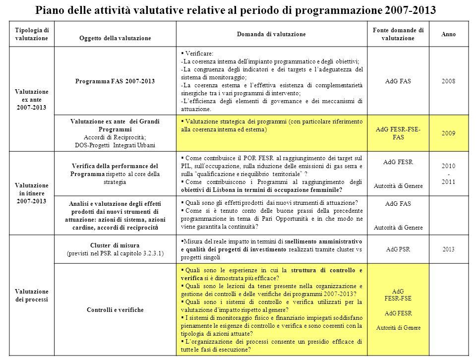 Piano delle attività valutative relative al periodo di programmazione 2007-2013