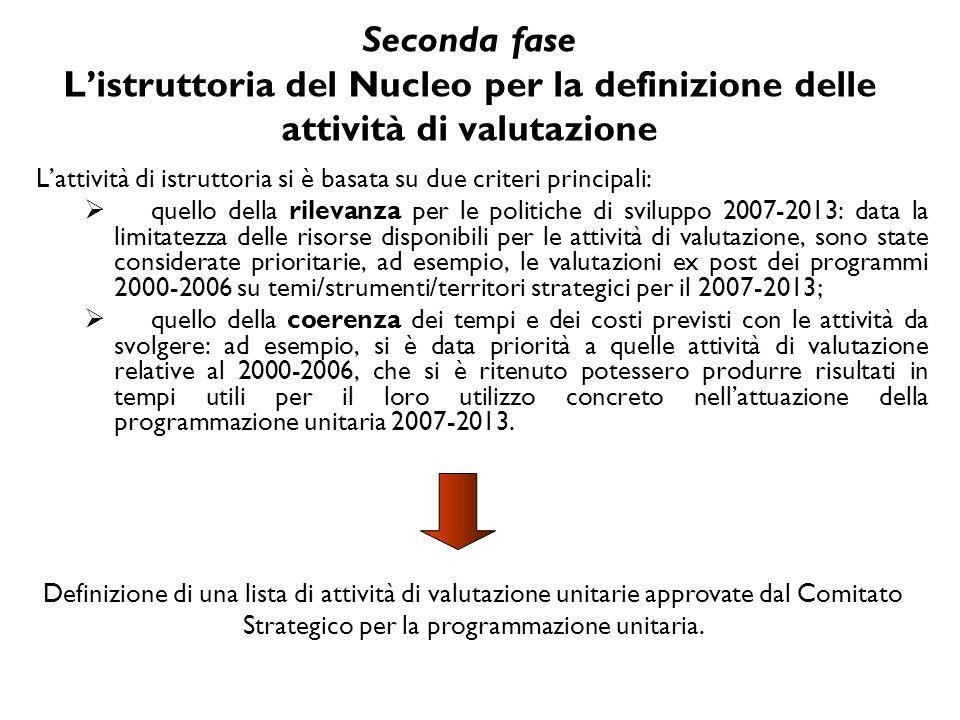 Seconda fase L'istruttoria del Nucleo per la definizione delle attività di valutazione
