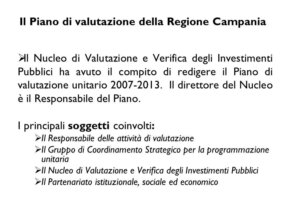 Il Piano di valutazione della Regione Campania