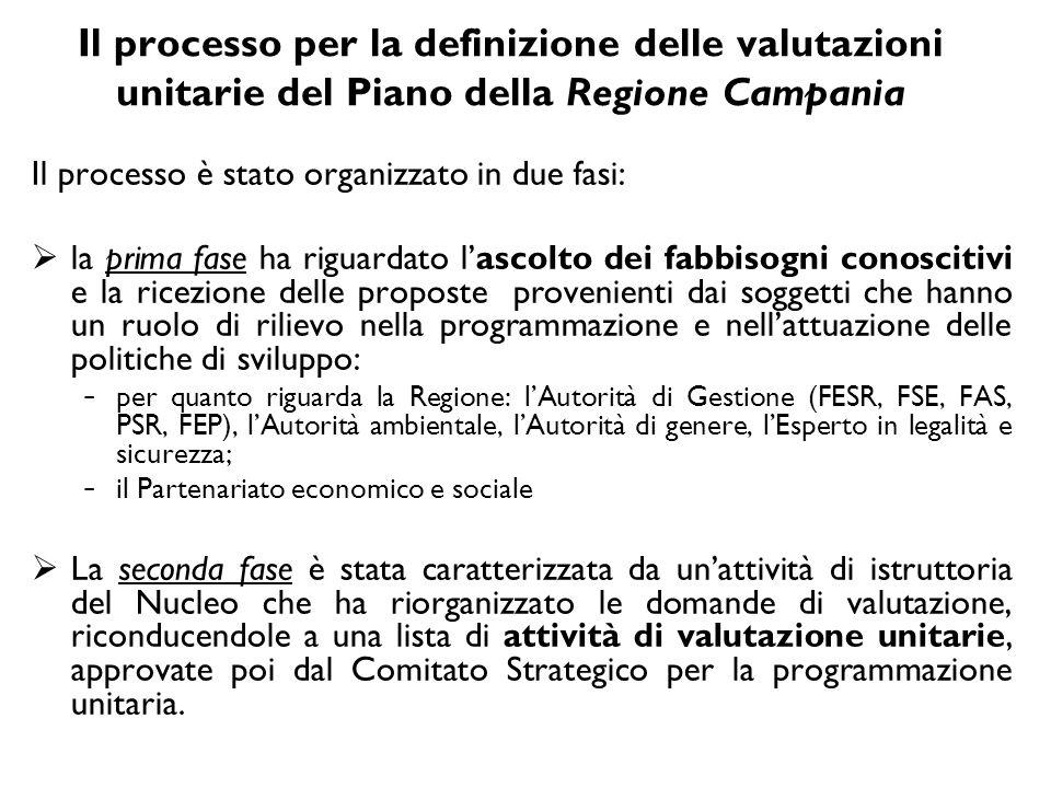 Il processo per la definizione delle valutazioni unitarie del Piano della Regione Campania