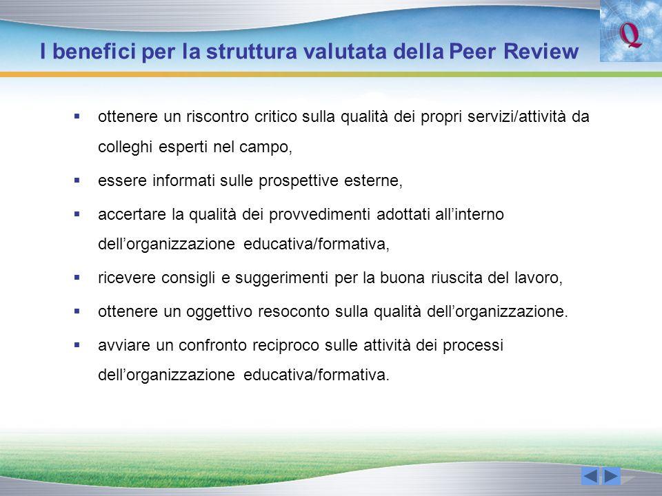 I benefici per la struttura valutata della Peer Review