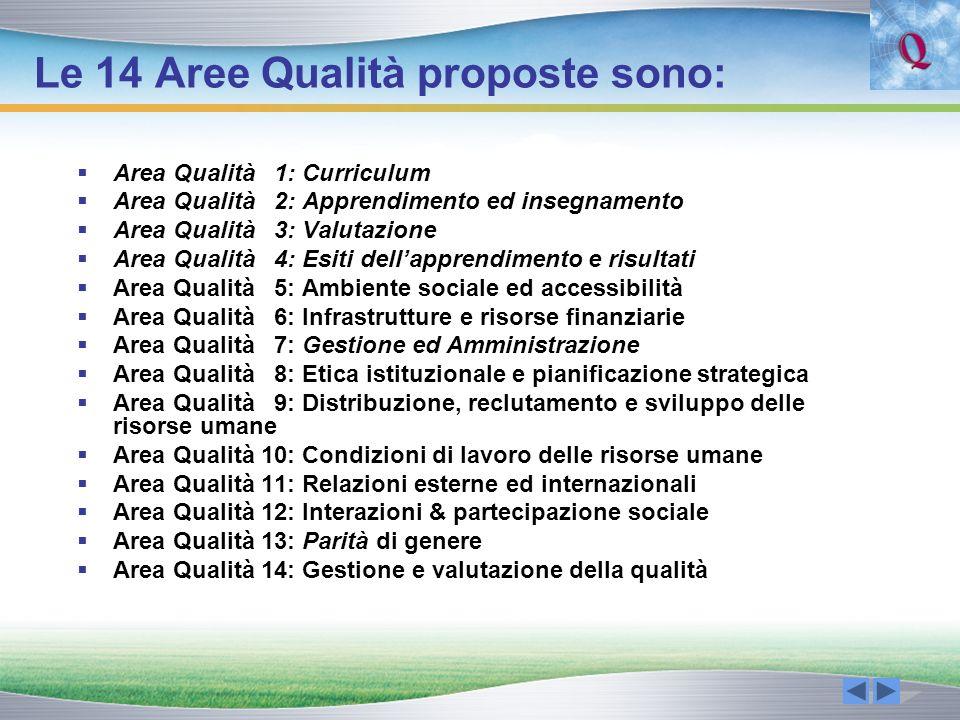 Le 14 Aree Qualità proposte sono: