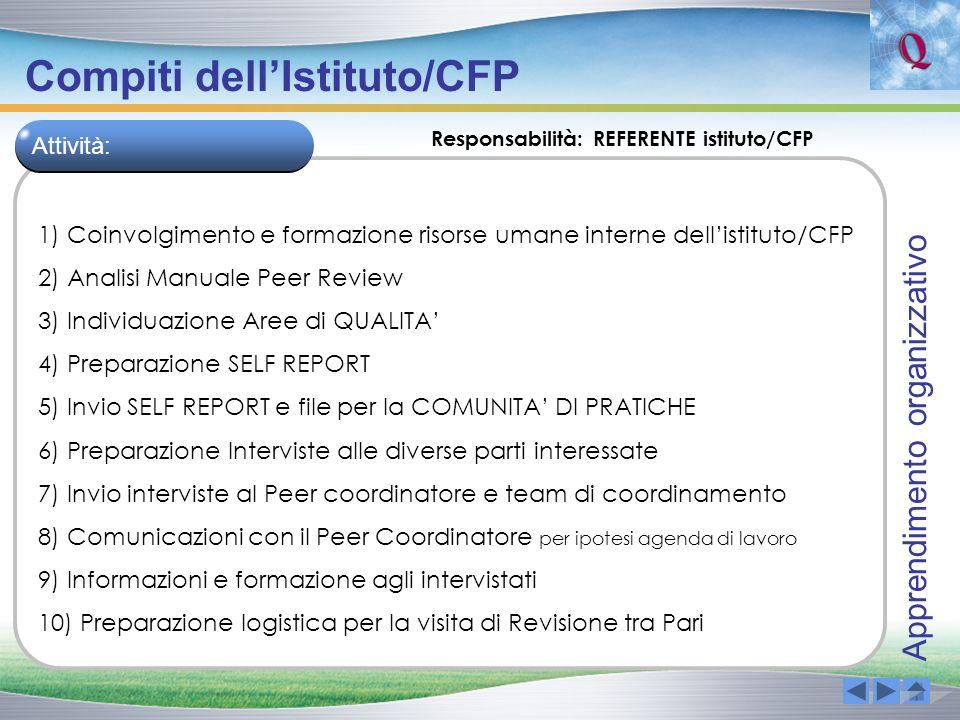 Compiti dell'Istituto/CFP