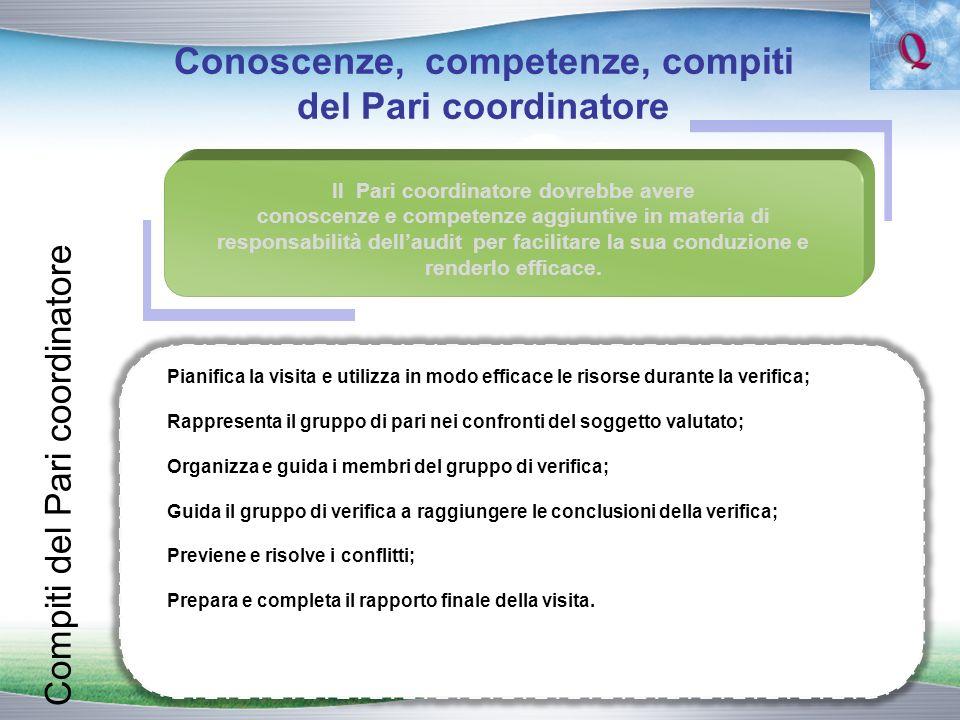 Conoscenze, competenze, compiti del Pari coordinatore