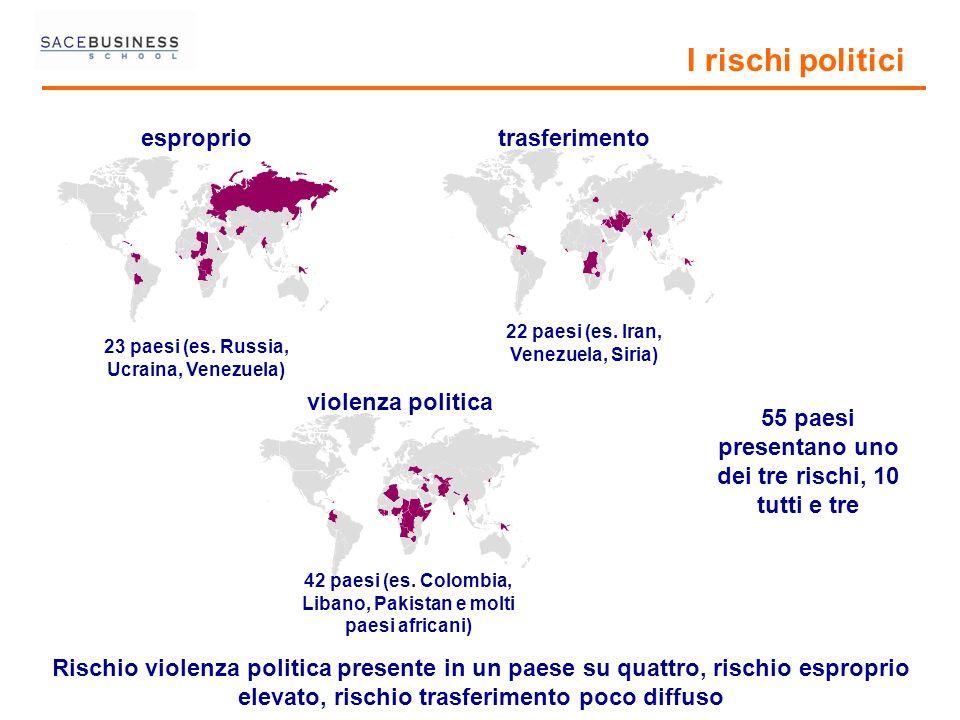 I rischi politici esproprio trasferimento violenza politica