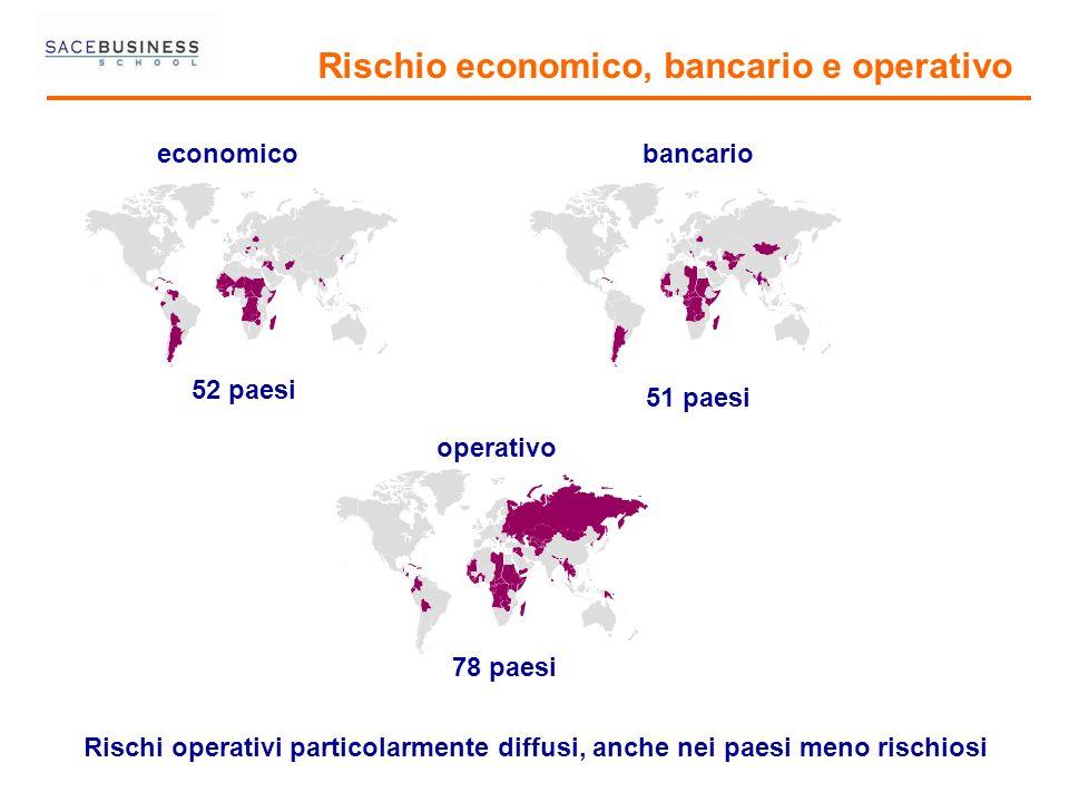 Rischio economico, bancario e operativo
