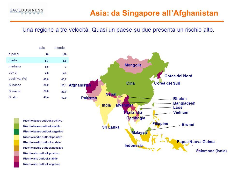 Asia: da Singapore all'Afghanistan