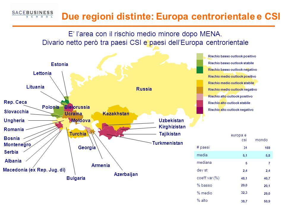 Due regioni distinte: Europa centrorientale e CSI